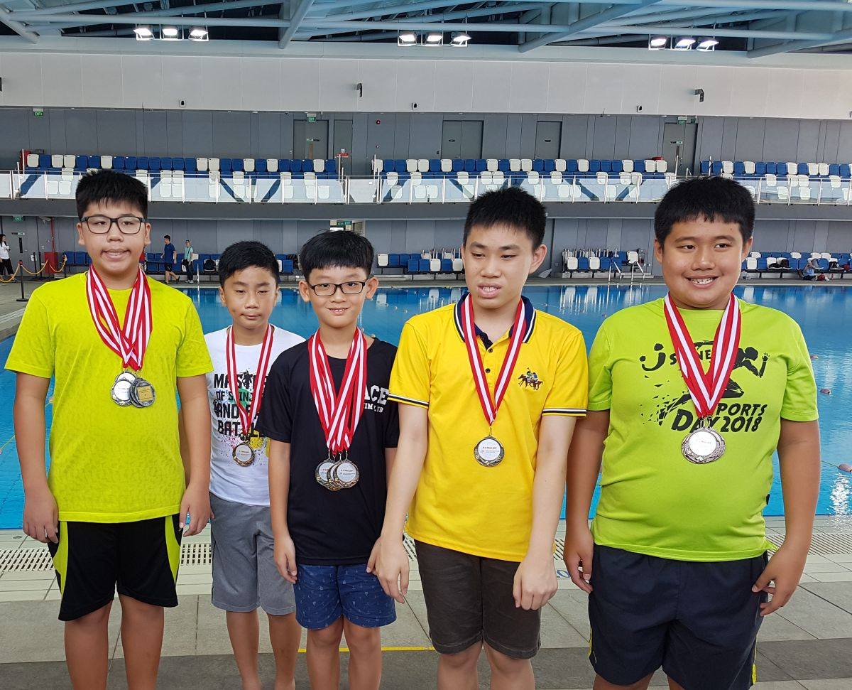 Haw Par Youth Swimming Championships